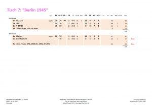 """Armeeliste zum Spieltisch """"Berlin 1945"""""""