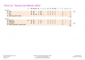 """Armeeliste zum Spieltisch #11: """"Kessel von Minsk, 1941"""""""