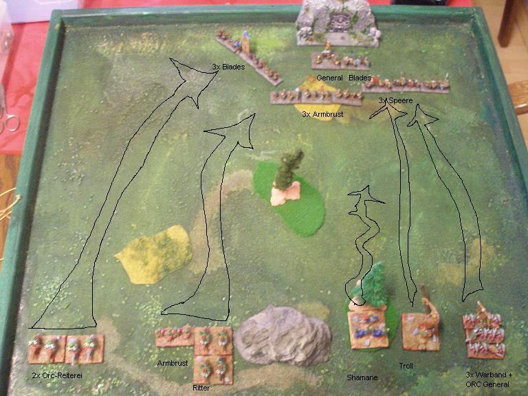 Die Schlacht am Tor von Kiraz: Aufmarsch der Armeen von Zwergen (Ral Phartha Battlesystem) und Orks (Demonworld)