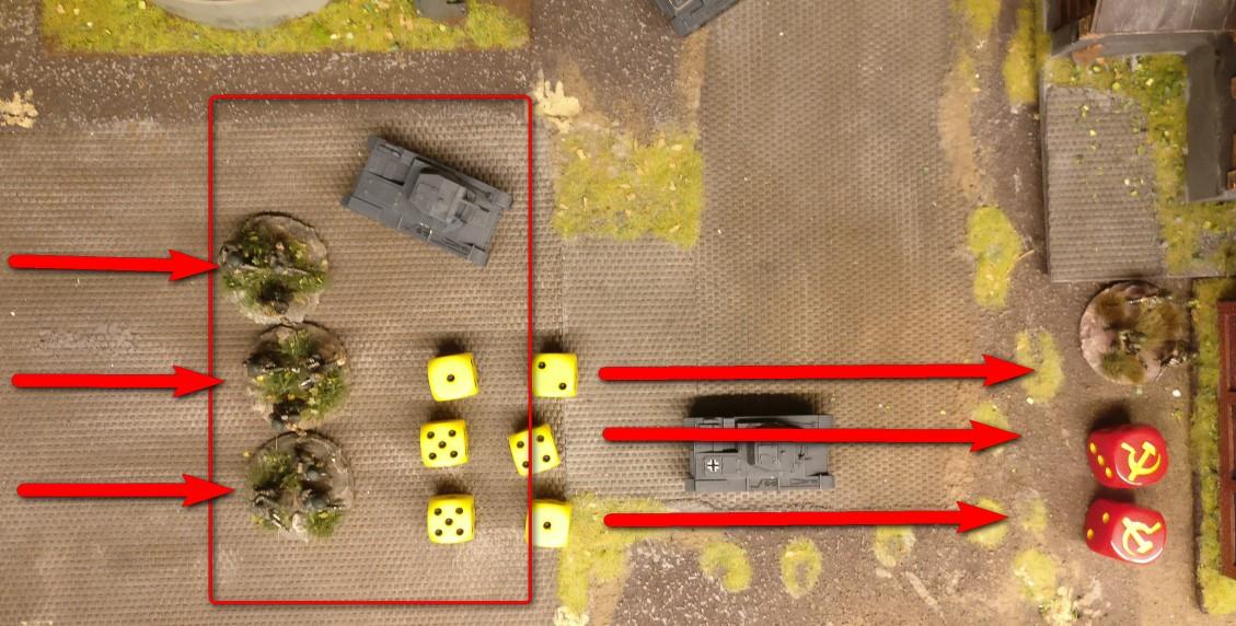 """Die Bewegung erfolgt um ein Square in Richtung Angriffsziel. Der rote Rahmen zeigt, dass man sich hier mit einem Panzer im gleichen Square befindet und somit den """"Partial Scenery Bonus"""" genießen kann. Von hier aus feuern die drei Rifle Groups zweimal mit 3x2=6 W6 Würfeln auf das Ziel."""