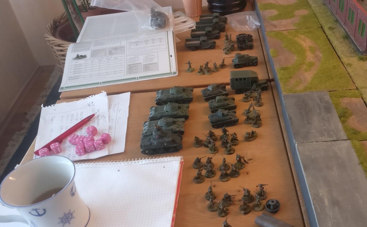 Die russischen Truppen in der Bereitstellung.